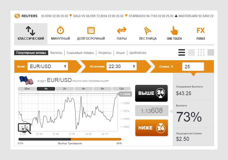 Optitrade24 - торговая платформа