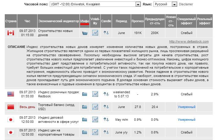 ekonomicheskiy-kalendar-binarnykh-opcionov-info