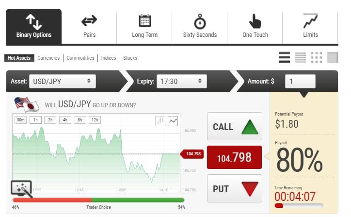 binarium_trading_platform