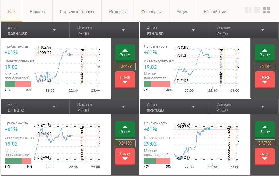 Торговая платформа Binex 2